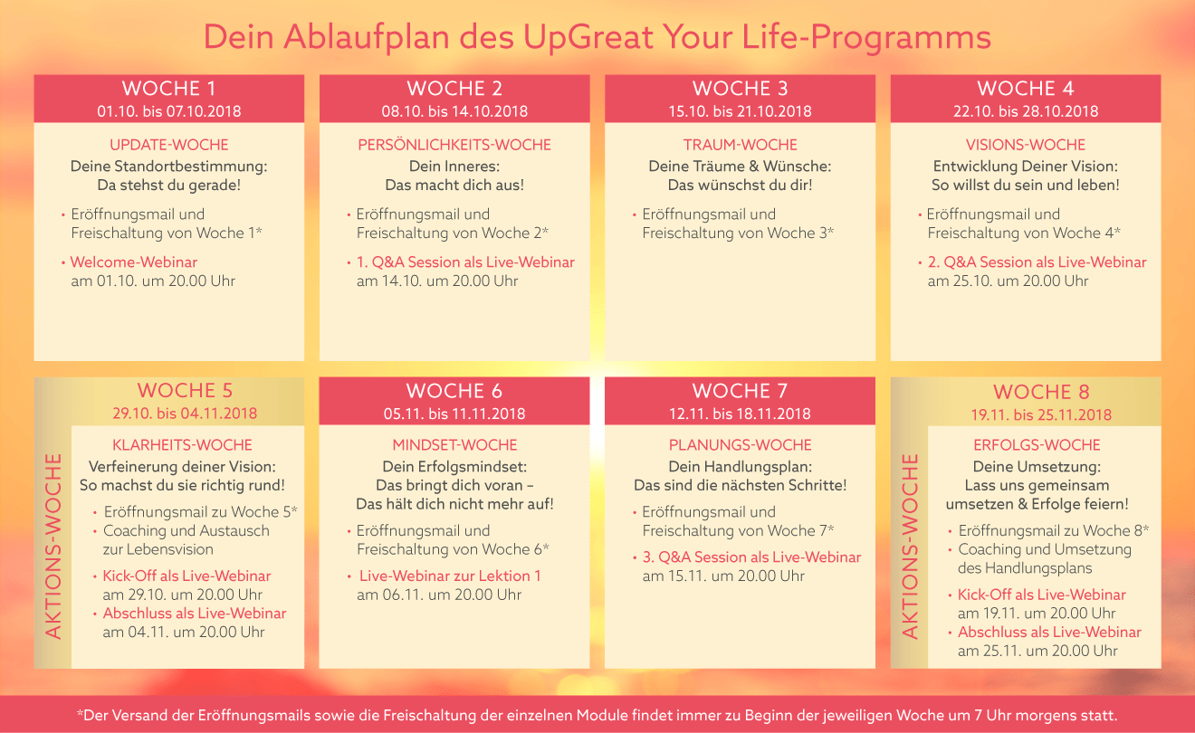 UpGreat Your Life Coaching-Programm